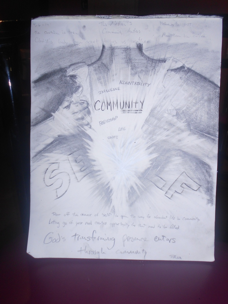 CommUNITY, Hebrews 10, 19-25